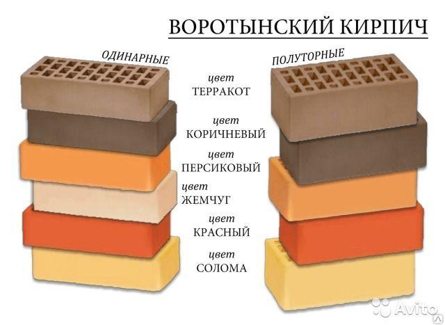 Кирпич воротынский блоки