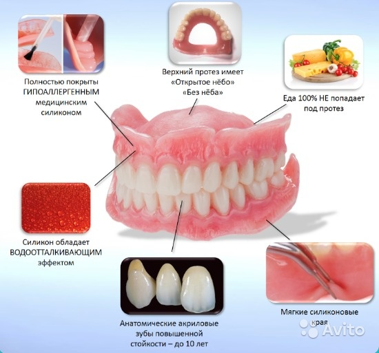 РЕВОЛЮЦИОННЫЕ СИЛИКОНОВЫЕ зубные протезы премиум класса без нёба через 10 дней