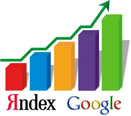 Продвижение сайта в Яндекс и Google - вывод сайта в ТОП