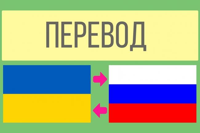 Нотариальный перевод, украинский язык
