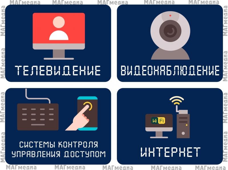 Спутниковое ТВ, Видеонаблюдение под ключ