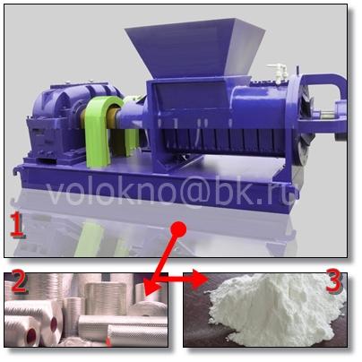 Технология Утилизации полимерных кОмпозитных материалов
