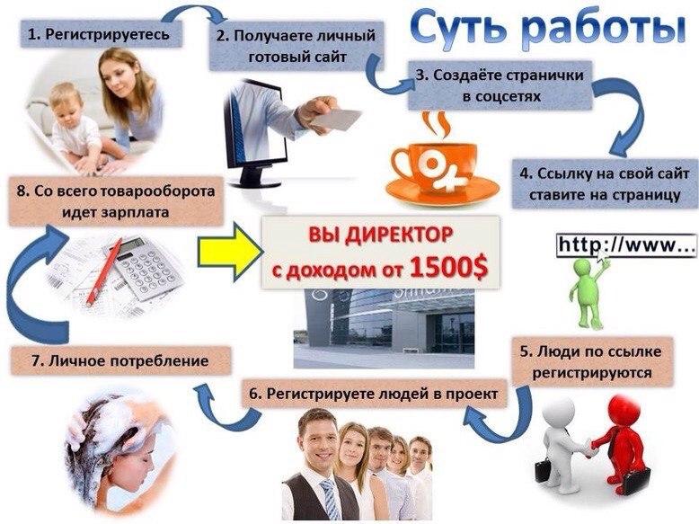 знак Весов что можно создать для бизнеса балансом Украины