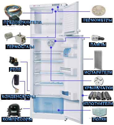 Замена запчастей для Холодильников и  Мороз.Камер от