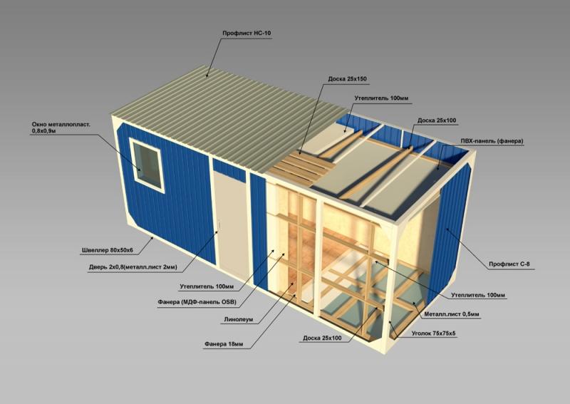 вагон-дома, бытовки, модульные здания