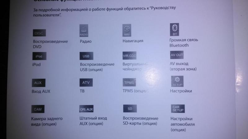 мультимедийная система