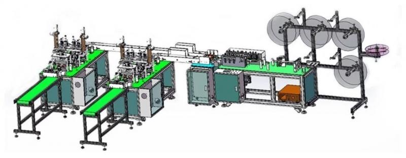 Автоматическая линия по производству масок, Китай