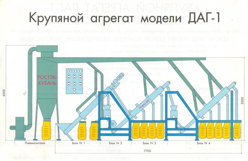 Крупоцех/ КРУПЯНОЙ АГРЕГАТ для выработки крупы