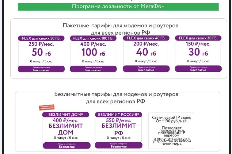 Уникальные непубличные тарифы от Мегафона!