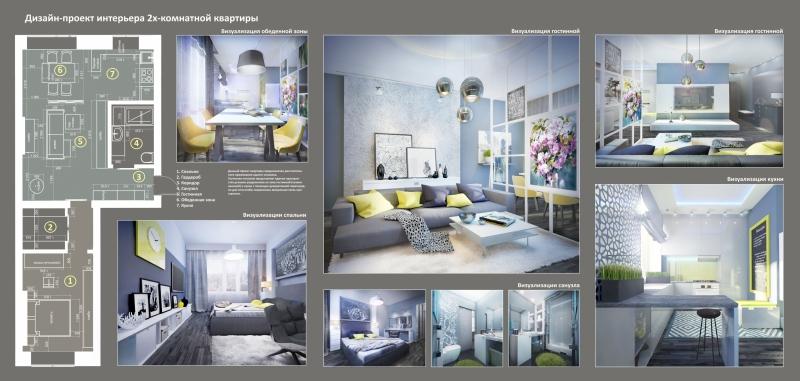 дизайн-проекты квартир, апартаментов, помещений любого назначения