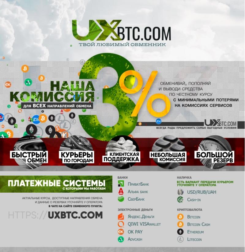 Купить, продать, обменять Bitcoin BTC, Litecoin LTC, Ethereum ETH и другую крипт